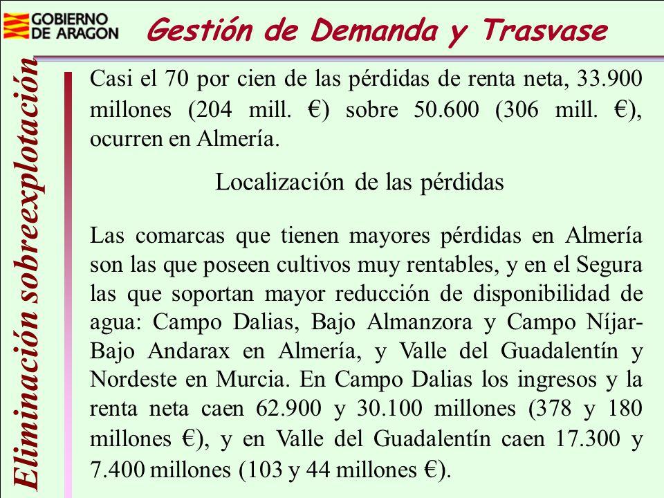 Localización de las pérdidas Las comarcas que tienen mayores pérdidas en Almería son las que poseen cultivos muy rentables, y en el Segura las que sop