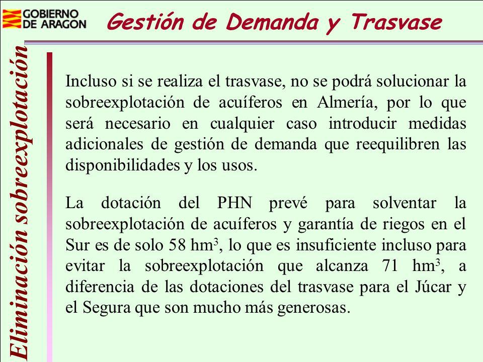 Incluso si se realiza el trasvase, no se podrá solucionar la sobreexplotación de acuíferos en Almería, por lo que será necesario en cualquier caso int