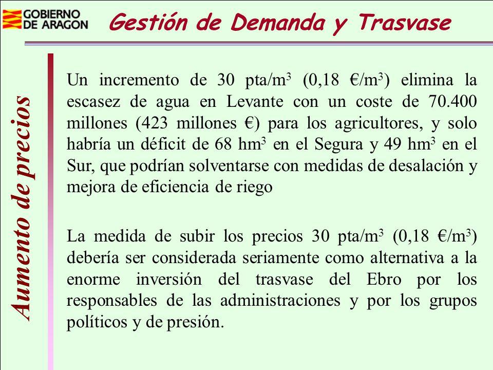 La medida de subir los precios 30 pta/m 3 (0,18 /m 3 ) debería ser considerada seriamente como alternativa a la enorme inversión del trasvase del Ebro