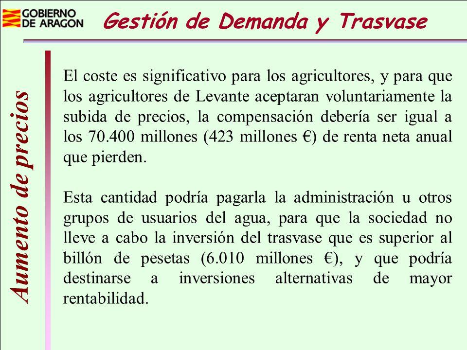 El coste es significativo para los agricultores, y para que los agricultores de Levante aceptaran voluntariamente la subida de precios, la compensació