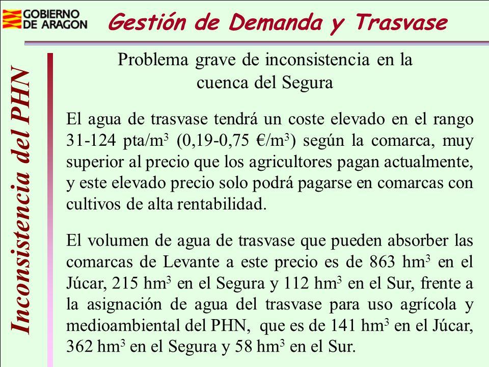 Inconsistencia del PHN Problema grave de inconsistencia en la cuenca del Segura El agua de trasvase tendrá un coste elevado en el rango 31-124 pta/m 3