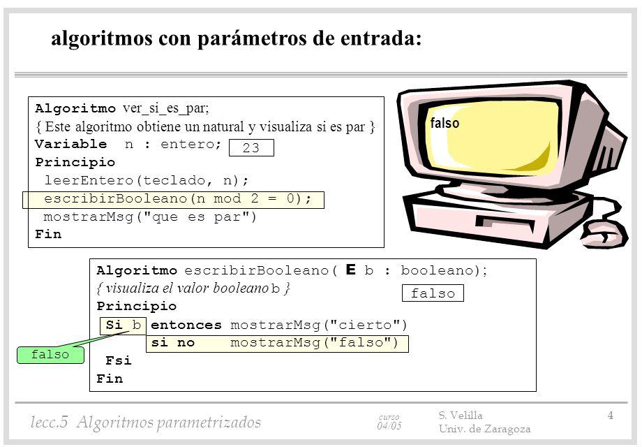 curso 04/05 lecc.5 Algoritmos parametrizados S. Velilla 4 Univ. de Zaragoza algoritmos con parámetros de entrada: Algoritmo escribirBooleano( E b : bo