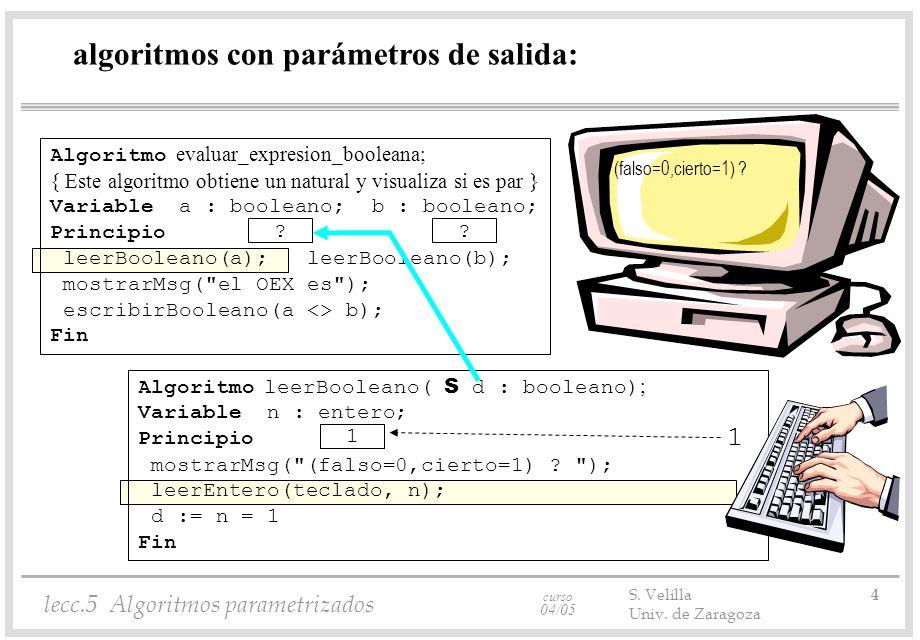 curso 04/05 lecc.5 Algoritmos parametrizados S.Velilla 5 Univ.
