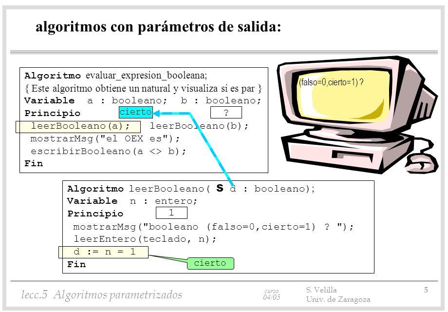 curso 04/05 lecc.5 Algoritmos parametrizados S.Velilla 6 Univ.
