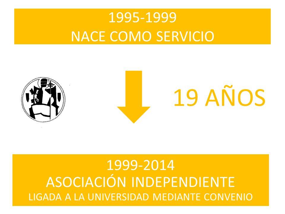 1995-1999 NACE COMO SERVICIO 19 AÑOS 1999-2014 ASOCIACIÓN INDEPENDIENTE LIGADA A LA UNIVERSIDAD MEDIANTE CONVENIO