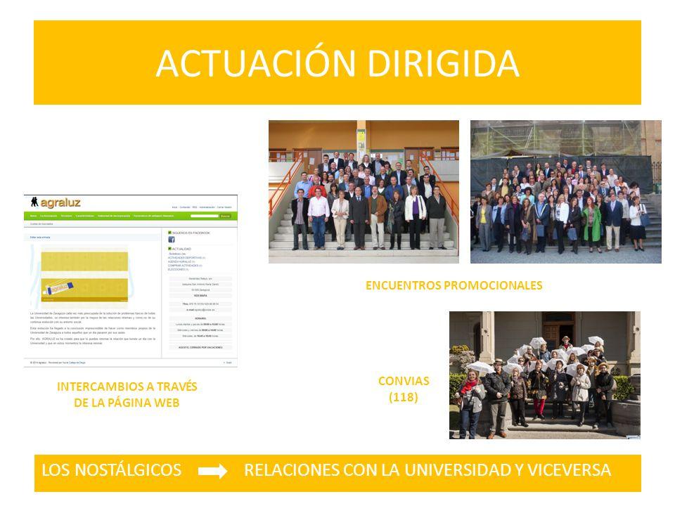 ACTUACIÓN DIRIGIDA ENCUENTROS PROMOCIONALES INTERCAMBIOS A TRAVÉS DE LA PÁGINA WEB LOS NOSTÁLGICOS RELACIONES CON LA UNIVERSIDAD Y VICEVERSA CONVIAS (