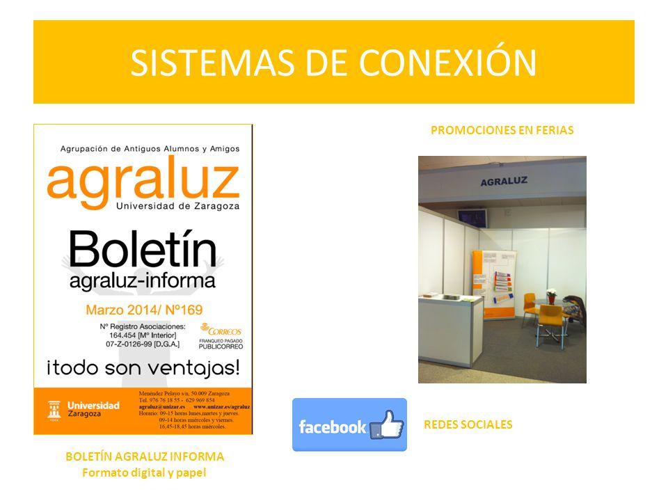 SISTEMAS DE CONEXIÓN BOLETÍN AGRALUZ INFORMA Formato digital y papel PROMOCIONES EN FERIAS REDES SOCIALES