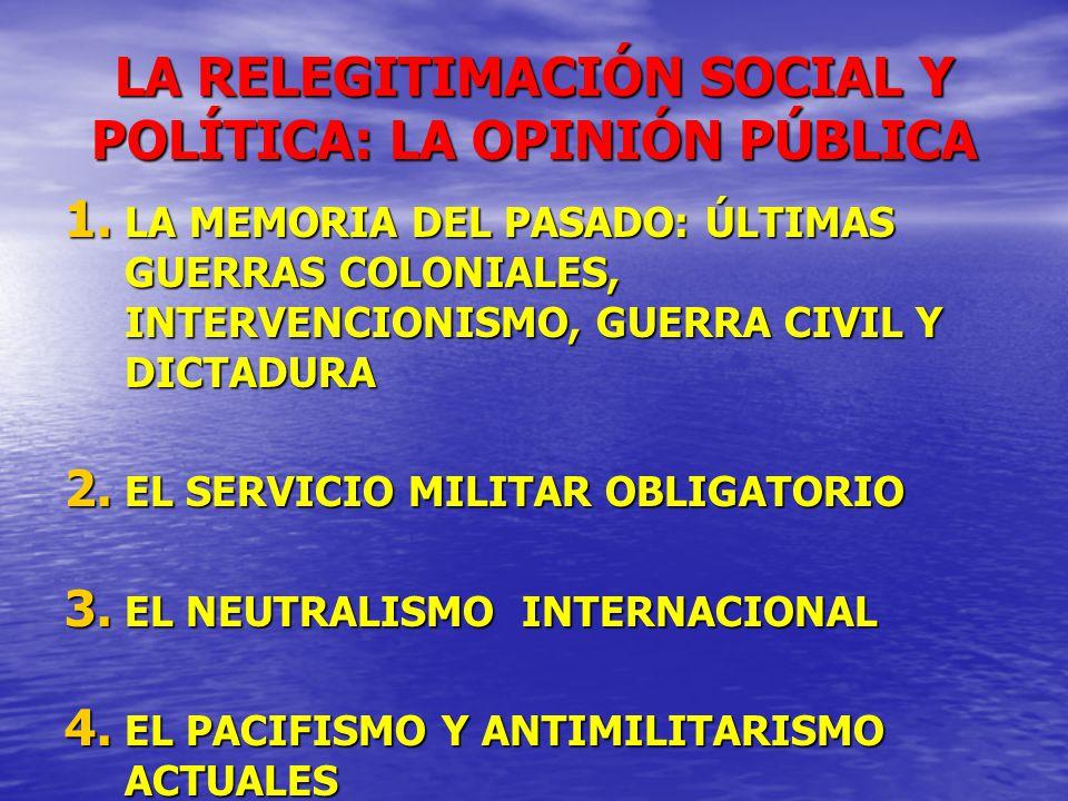 LA RELEGITIMACIÓN SOCIAL Y POLÍTICA: LA OPINIÓN PÚBLICA 1. LA MEMORIA DEL PASADO: ÚLTIMAS GUERRAS COLONIALES, INTERVENCIONISMO, GUERRA CIVIL Y DICTADU