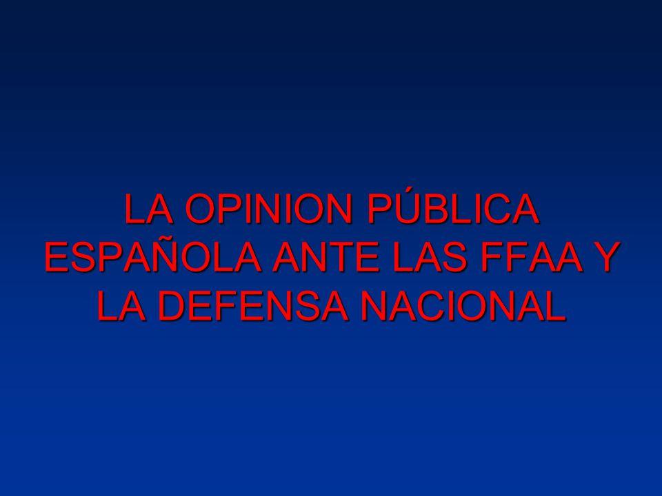 LA OPINION PÚBLICA ESPAÑOLA ANTE LAS FFAA Y LA DEFENSA NACIONAL