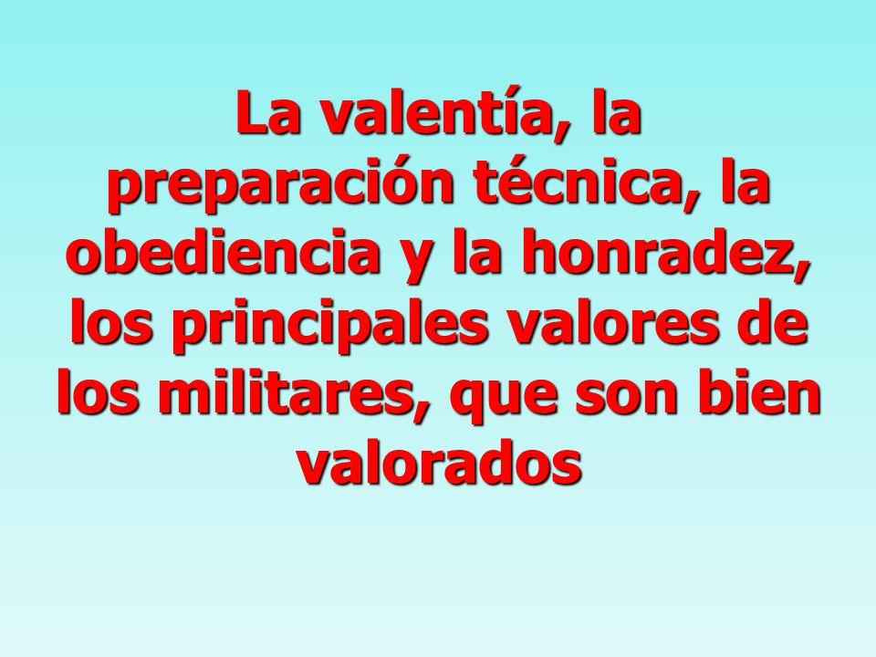 La valentía, la preparación técnica, la obediencia y la honradez, los principales valores de los militares, que son bien valorados