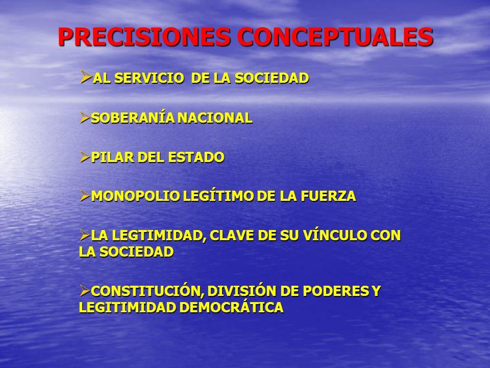 PRECISIONES CONCEPTUALES AL SERVICIO DE LA SOCIEDAD AL SERVICIO DE LA SOCIEDAD SOBERANÍA NACIONAL SOBERANÍA NACIONAL PILAR DEL ESTADO PILAR DEL ESTADO