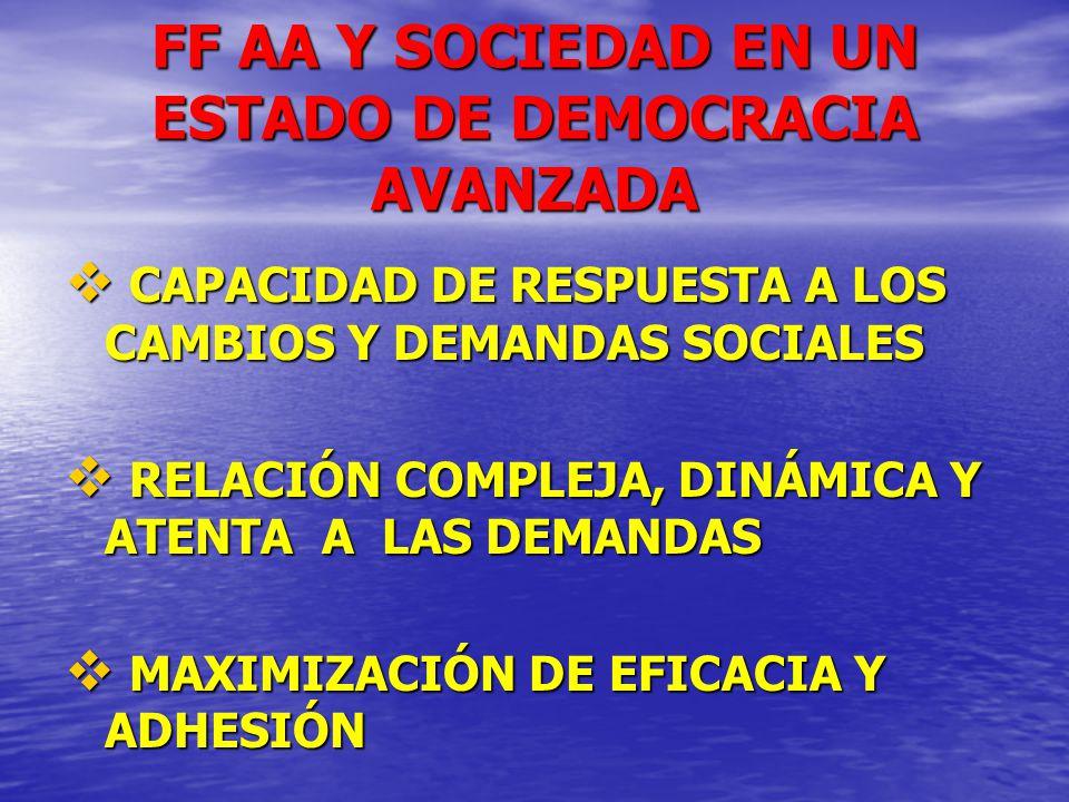 FF AA Y SOCIEDAD EN UN ESTADO DE DEMOCRACIA AVANZADA CAPACIDAD DE RESPUESTA A LOS CAMBIOS Y DEMANDAS SOCIALES CAPACIDAD DE RESPUESTA A LOS CAMBIOS Y D