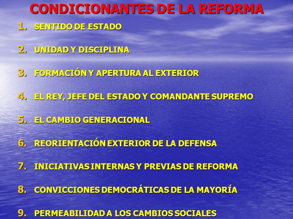 CONDICIONANTES DE LA REFORMA 1. SENTIDO DE ESTADO 2. UNIDAD Y DISCIPLINA 3. FORMACIÓN Y APERTURA AL EXTERIOR 4. EL REY, JEFE DEL ESTADO Y COMANDANTE S