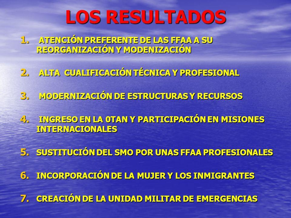 LOS RESULTADOS 1. ATENCIÓN PREFERENTE DE LAS FFAA A SU REORGANIZACIÓN Y MODENIZACIÓN 2. ALTA CUALIFICACIÓN TÉCNICA Y PROFESIONAL 3. MODERNIZACIÓN DE E
