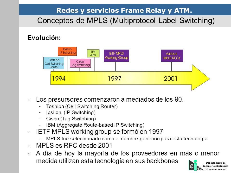 Redes y servicios Frame Relay y ATM. Departamento de Ingeniería Electrónica y Comunicaciones Evolución: -Los presursores comenzaron a mediados de los