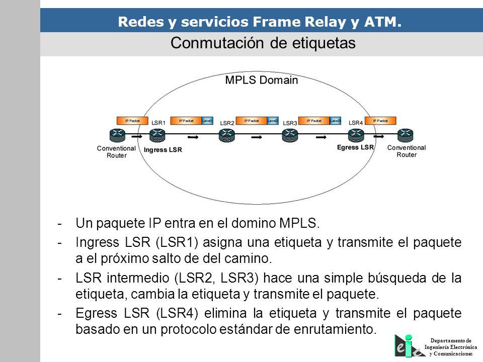 Redes y servicios Frame Relay y ATM. Departamento de Ingeniería Electrónica y Comunicaciones -Un paquete IP entra en el domino MPLS. -Ingress LSR (LSR
