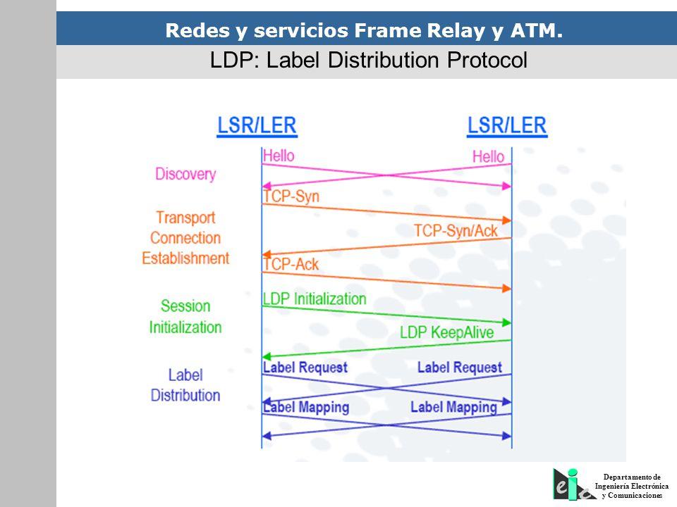 Redes y servicios Frame Relay y ATM. Departamento de Ingeniería Electrónica y Comunicaciones LDP: Label Distribution Protocol