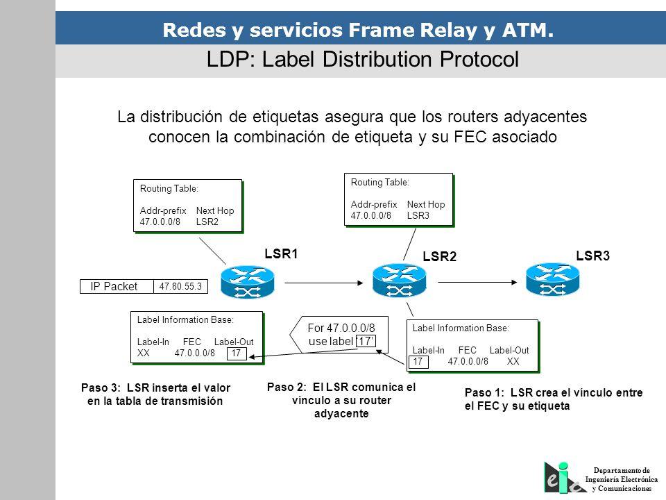 Redes y servicios Frame Relay y ATM. Departamento de Ingeniería Electrónica y Comunicaciones LDP: Label Distribution Protocol La distribución de etiqu