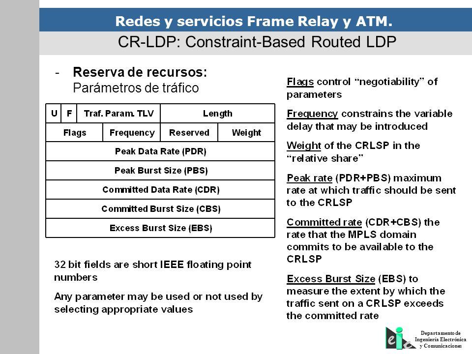 Redes y servicios Frame Relay y ATM. Departamento de Ingeniería Electrónica y Comunicaciones CR-LDP: Constraint-Based Routed LDP -Reserva de recursos: