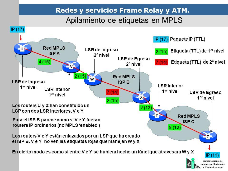 Redes y servicios Frame Relay y ATM. Departamento de Ingeniería Electrónica y Comunicaciones Apilamiento de etiquetas en MPLS Red MPLS ISP A Red MPLS