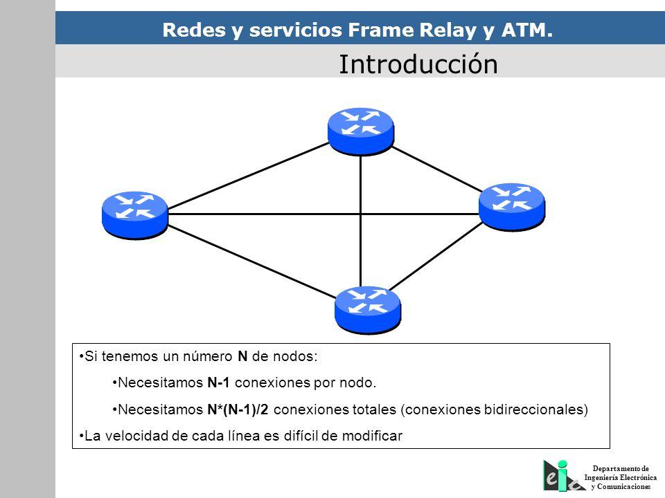 Redes y servicios Frame Relay y ATM. Departamento de Ingeniería Electrónica y Comunicaciones Si tenemos un número N de nodos: Necesitamos N-1 conexion