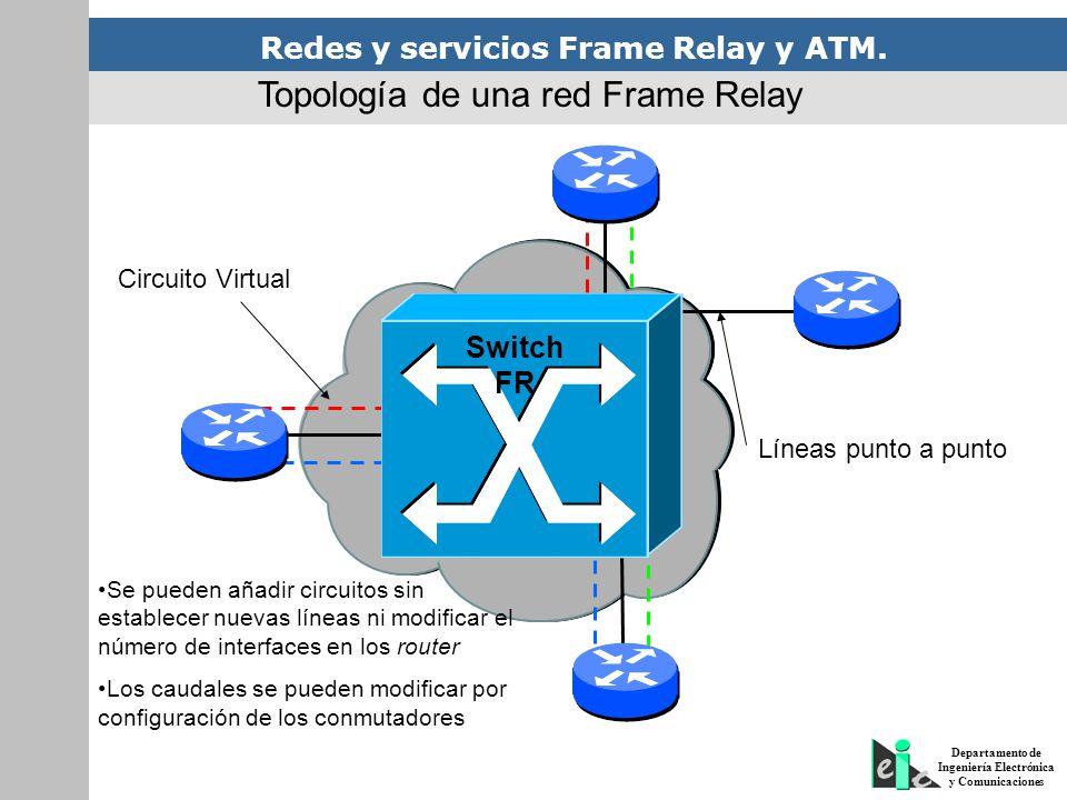 Redes y servicios Frame Relay y ATM. Departamento de Ingeniería Electrónica y Comunicaciones Red de Transporte Líneas punto a punto Circuito Virtual S