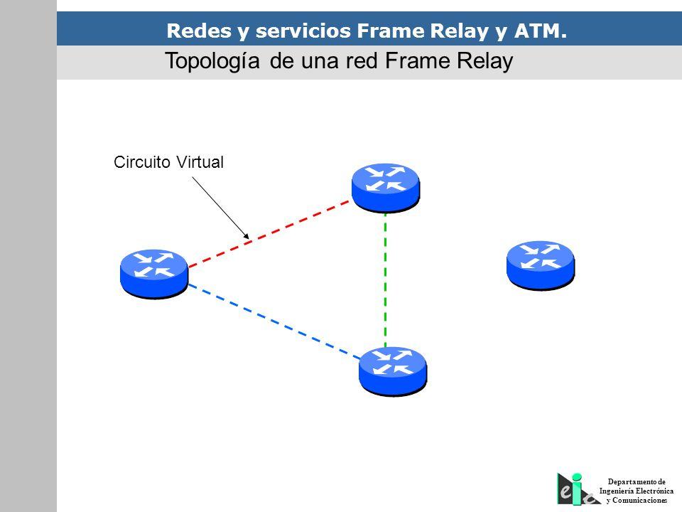 Redes y servicios Frame Relay y ATM. Departamento de Ingeniería Electrónica y Comunicaciones Circuito Virtual Topología de una red Frame Relay