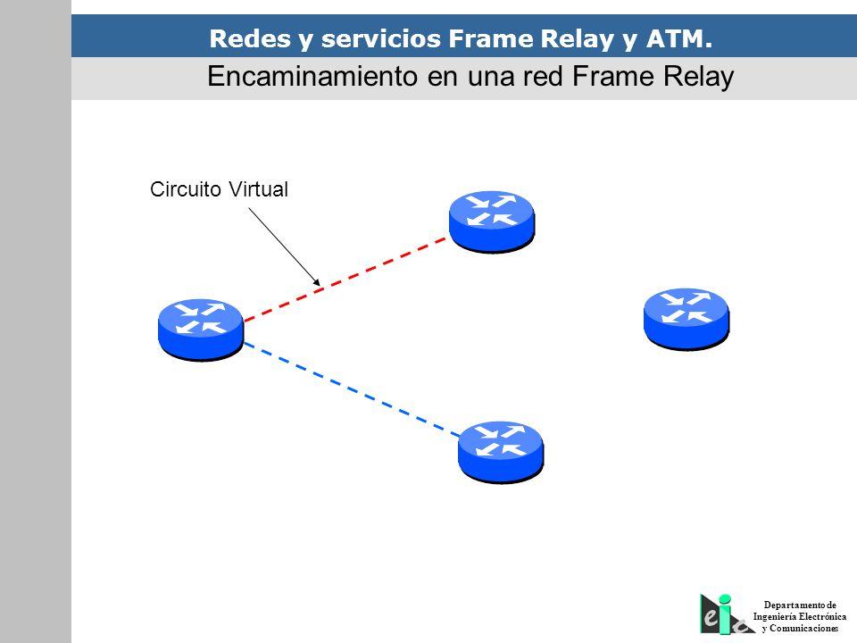 Redes y servicios Frame Relay y ATM. Departamento de Ingeniería Electrónica y Comunicaciones Circuito Virtual Encaminamiento en una red Frame Relay