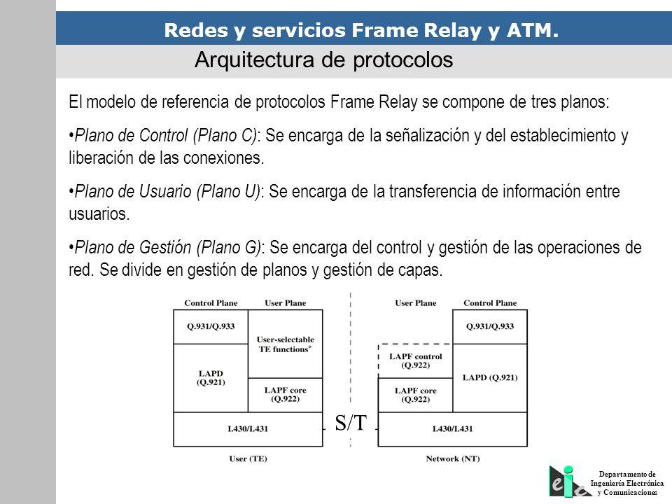 Redes y servicios Frame Relay y ATM. Departamento de Ingeniería Electrónica y Comunicaciones Arquitectura de protocolos El modelo de referencia de pro