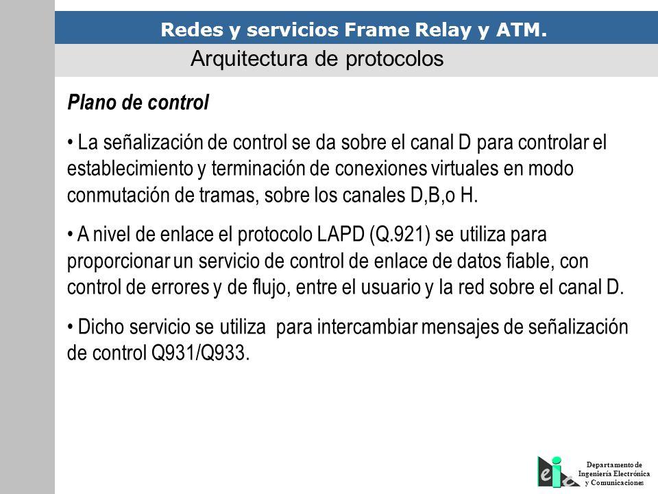 Redes y servicios Frame Relay y ATM. Departamento de Ingeniería Electrónica y Comunicaciones Arquitectura de protocolos Plano de control La señalizaci
