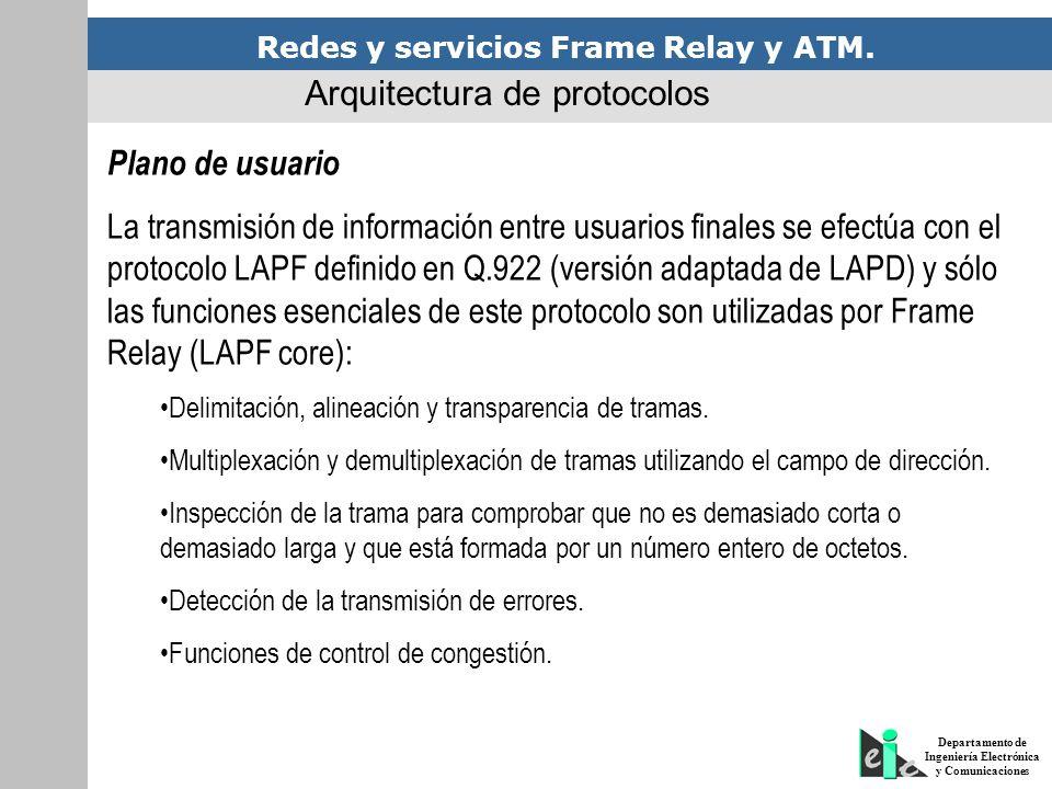 Redes y servicios Frame Relay y ATM. Departamento de Ingeniería Electrónica y Comunicaciones Arquitectura de protocolos Plano de usuario La transmisió