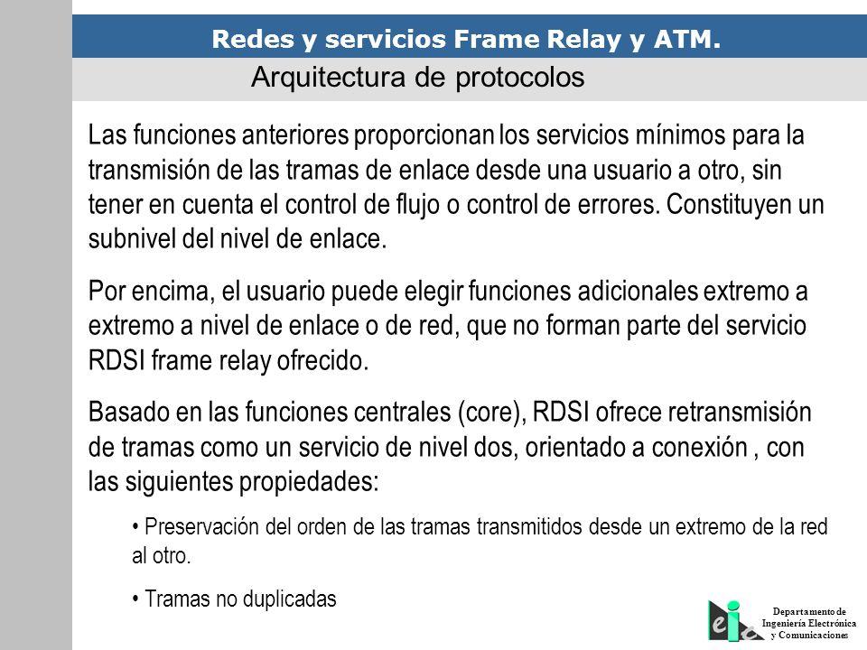 Redes y servicios Frame Relay y ATM. Departamento de Ingeniería Electrónica y Comunicaciones Arquitectura de protocolos Las funciones anteriores propo