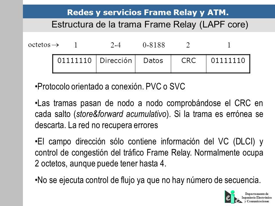 Redes y servicios Frame Relay y ATM. Departamento de Ingeniería Electrónica y Comunicaciones 01111110DirecciónDatosCRC01111110 octetos 12-40-818821 Pr