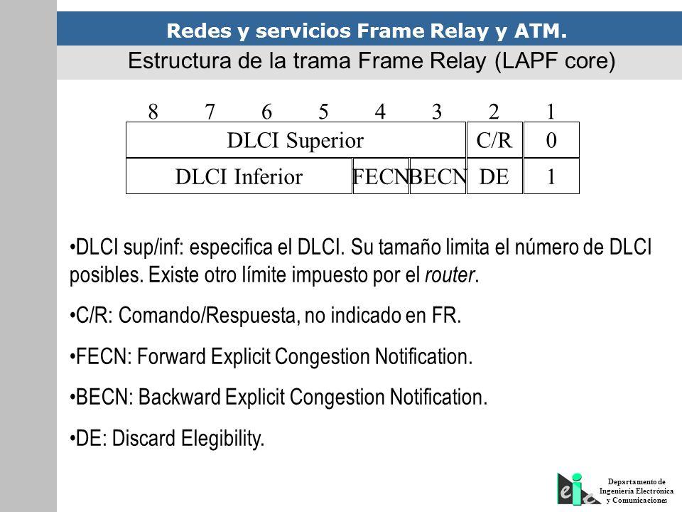 Redes y servicios Frame Relay y ATM. Departamento de Ingeniería Electrónica y Comunicaciones DLCI Superior0C/R 87654321 DLCI Inferior1DEFECNBECN DLCI