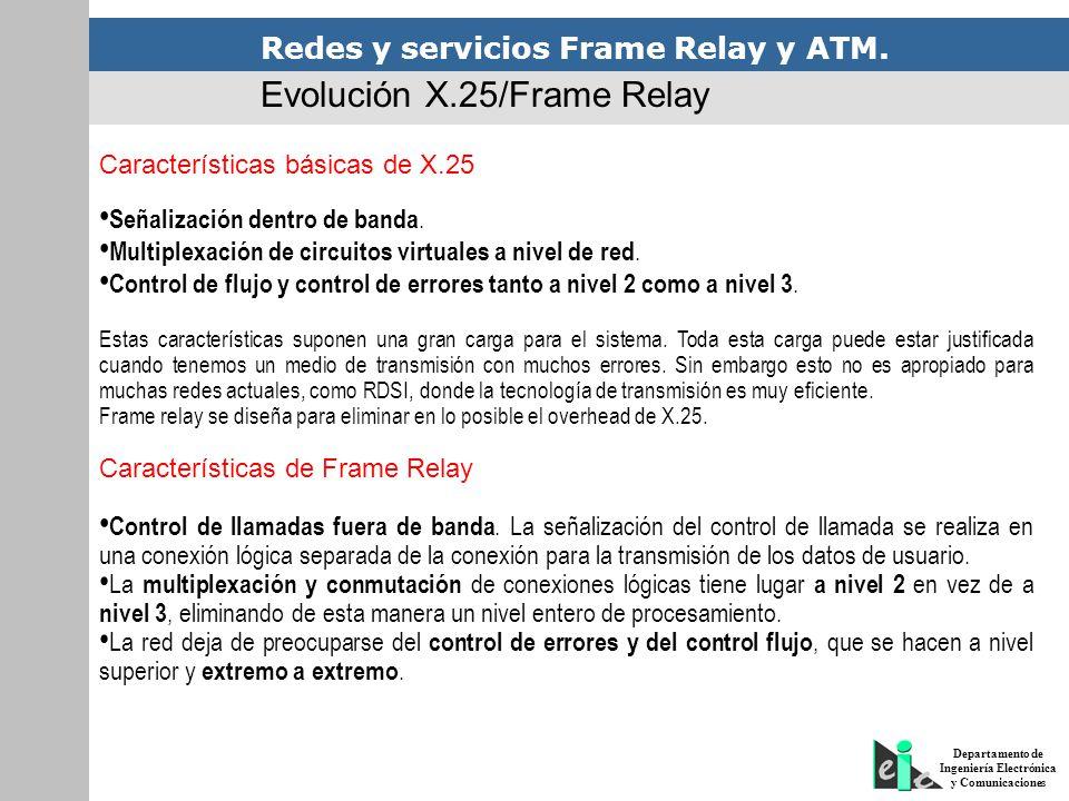 Redes y servicios Frame Relay y ATM. Departamento de Ingeniería Electrónica y Comunicaciones Evolución X.25/Frame Relay Características básicas de X.2