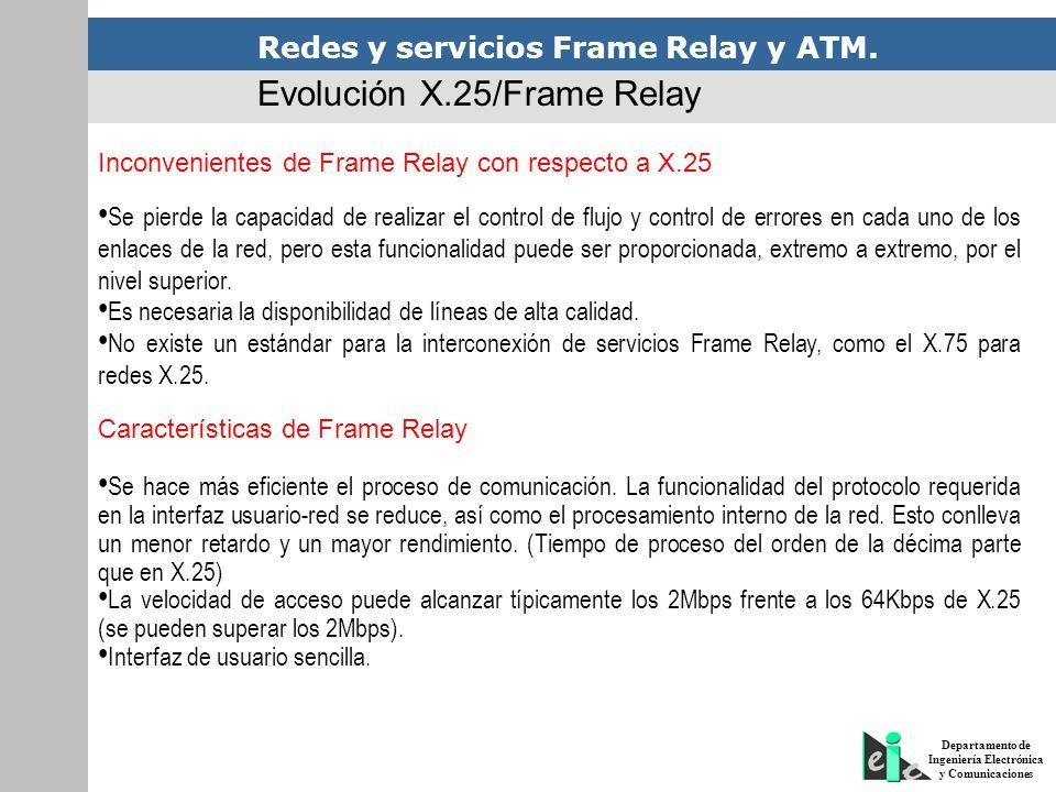 Redes y servicios Frame Relay y ATM. Departamento de Ingeniería Electrónica y Comunicaciones Evolución X.25/Frame Relay Inconvenientes de Frame Relay