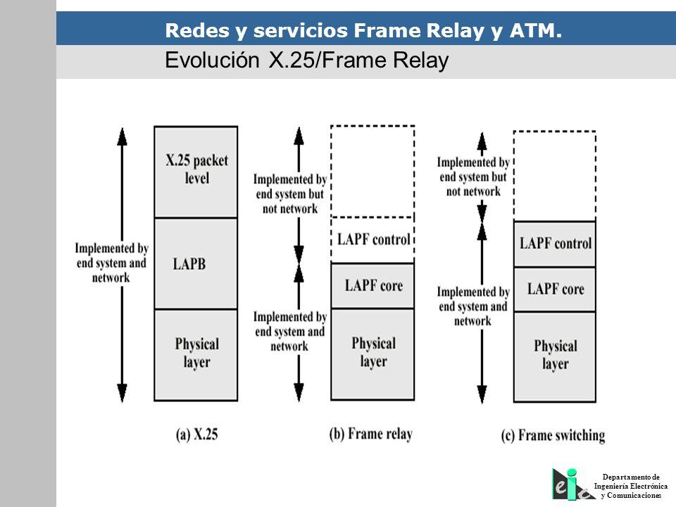 Redes y servicios Frame Relay y ATM. Departamento de Ingeniería Electrónica y Comunicaciones Evolución X.25/Frame Relay