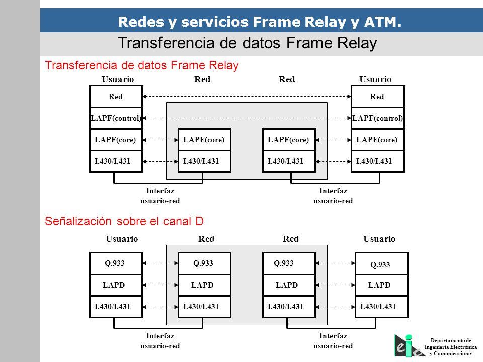 Redes y servicios Frame Relay y ATM. Departamento de Ingeniería Electrónica y Comunicaciones Q.933 Transferencia de datos Frame Relay Señalización sob