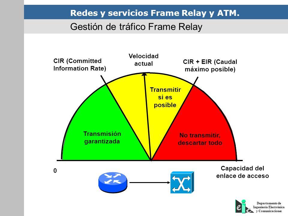 Redes y servicios Frame Relay y ATM. Departamento de Ingeniería Electrónica y Comunicaciones Gestión de tráfico Frame Relay 0 CIR (Committed Informati