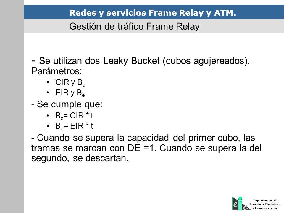 Redes y servicios Frame Relay y ATM. Departamento de Ingeniería Electrónica y Comunicaciones Gestión de tráfico Frame Relay - Se utilizan dos Leaky Bu