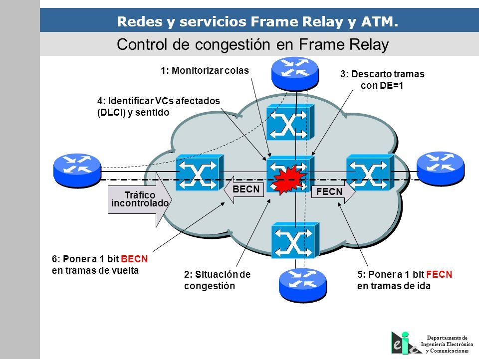 Redes y servicios Frame Relay y ATM. Departamento de Ingeniería Electrónica y Comunicaciones Tráfico incontrolado BECN FECN 3: Descarto tramas con DE=