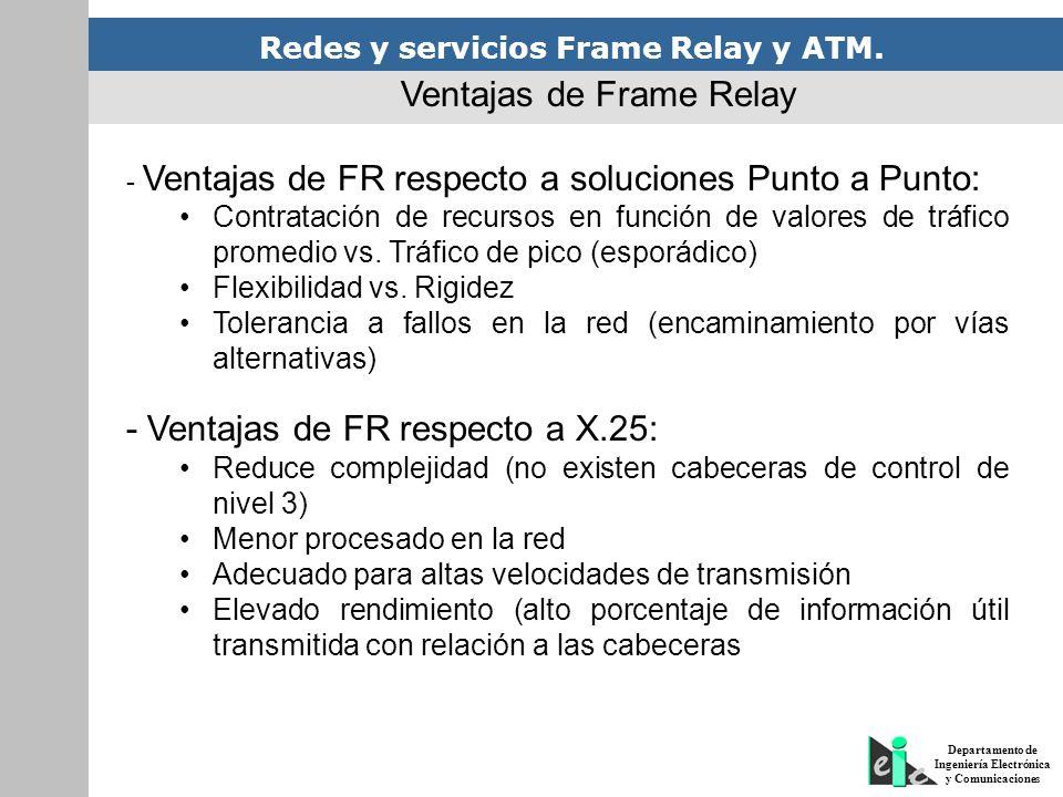 Redes y servicios Frame Relay y ATM. Departamento de Ingeniería Electrónica y Comunicaciones Ventajas de Frame Relay - Ventajas de FR respecto a soluc