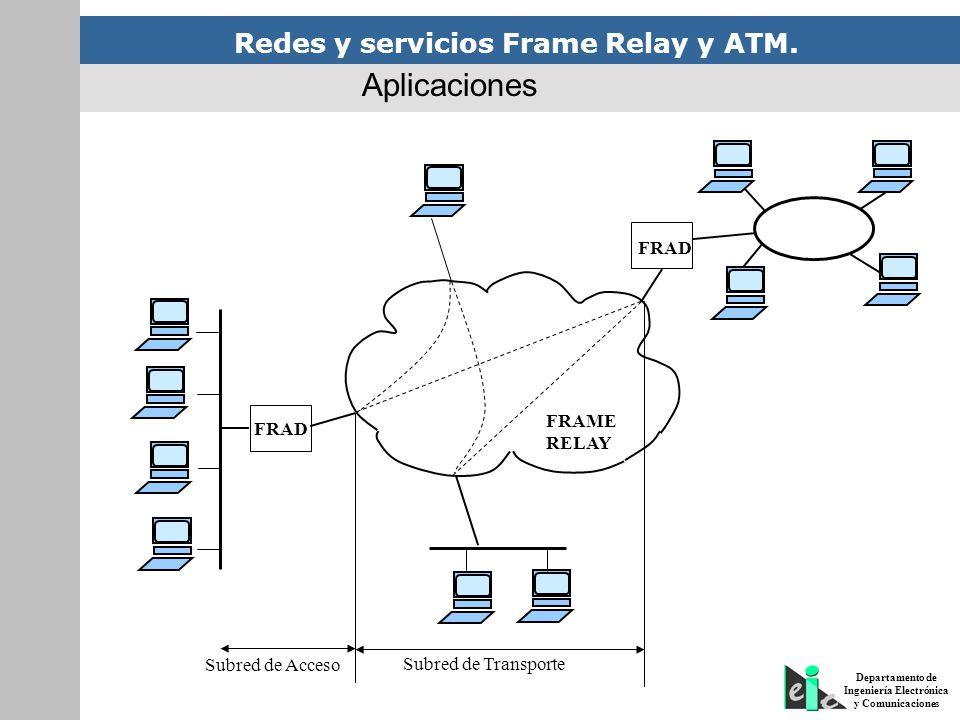 Redes y servicios Frame Relay y ATM. Departamento de Ingeniería Electrónica y Comunicaciones FRAD FRAME RELAY Subred de Transporte Subred de Acceso Ap