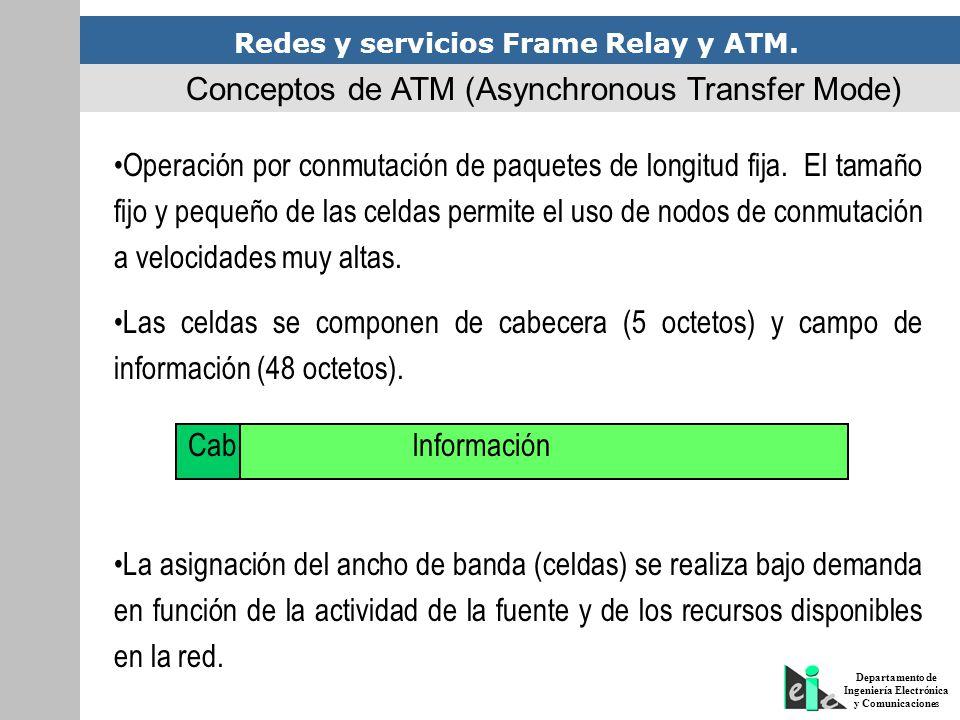 Redes y servicios Frame Relay y ATM. Departamento de Ingeniería Electrónica y Comunicaciones Operación por conmutación de paquetes de longitud fija. E