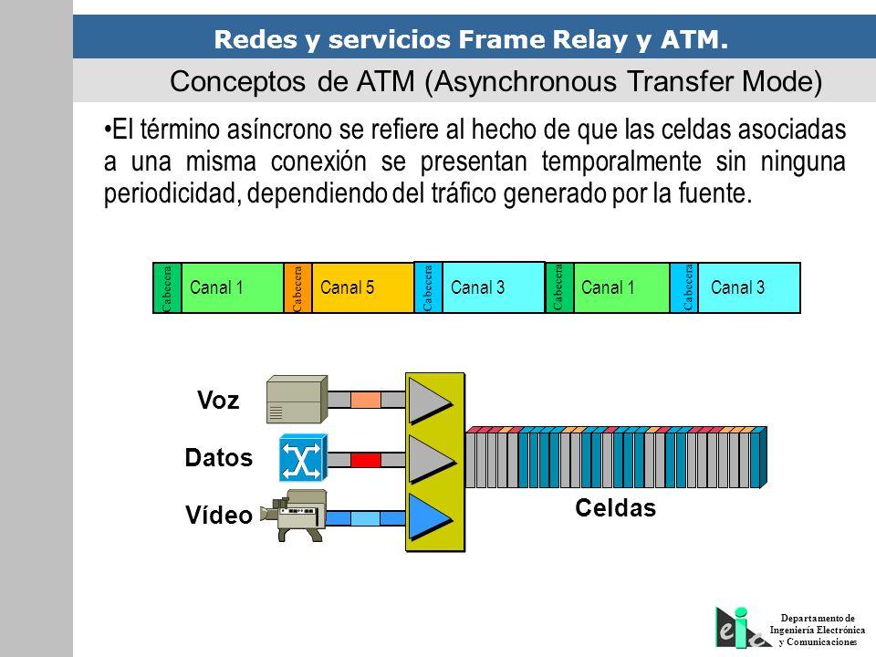 Redes y servicios Frame Relay y ATM. Departamento de Ingeniería Electrónica y Comunicaciones Conceptos de ATM (Asynchronous Transfer Mode) Celdas Voz