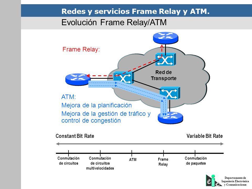 Redes y servicios Frame Relay y ATM. Departamento de Ingeniería Electrónica y Comunicaciones Evolución Frame Relay/ATM Red de Transporte Frame Relay: