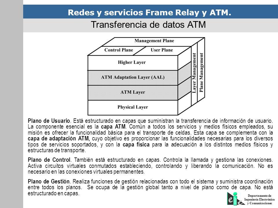 Redes y servicios Frame Relay y ATM. Departamento de Ingeniería Electrónica y Comunicaciones Transferencia de datos ATM Plano de Usuario. Está estruct