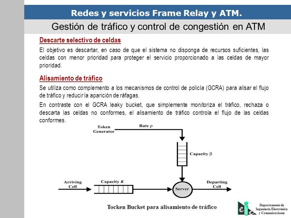 Redes y servicios Frame Relay y ATM. Departamento de Ingeniería Electrónica y Comunicaciones Tocken Bucket para alisamiento de tráfico Gestión de tráf