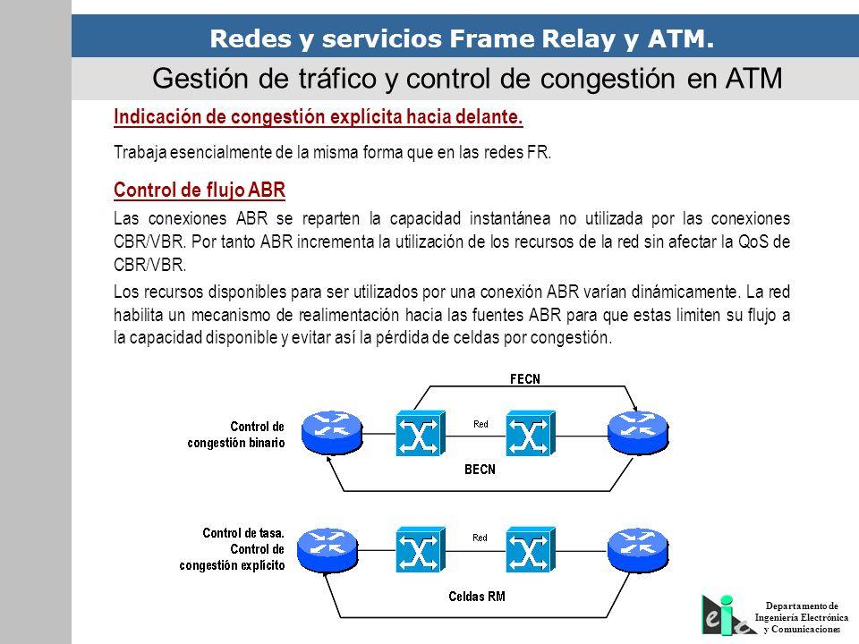 Redes y servicios Frame Relay y ATM. Departamento de Ingeniería Electrónica y Comunicaciones Gestión de tráfico y control de congestión en ATM Indicac