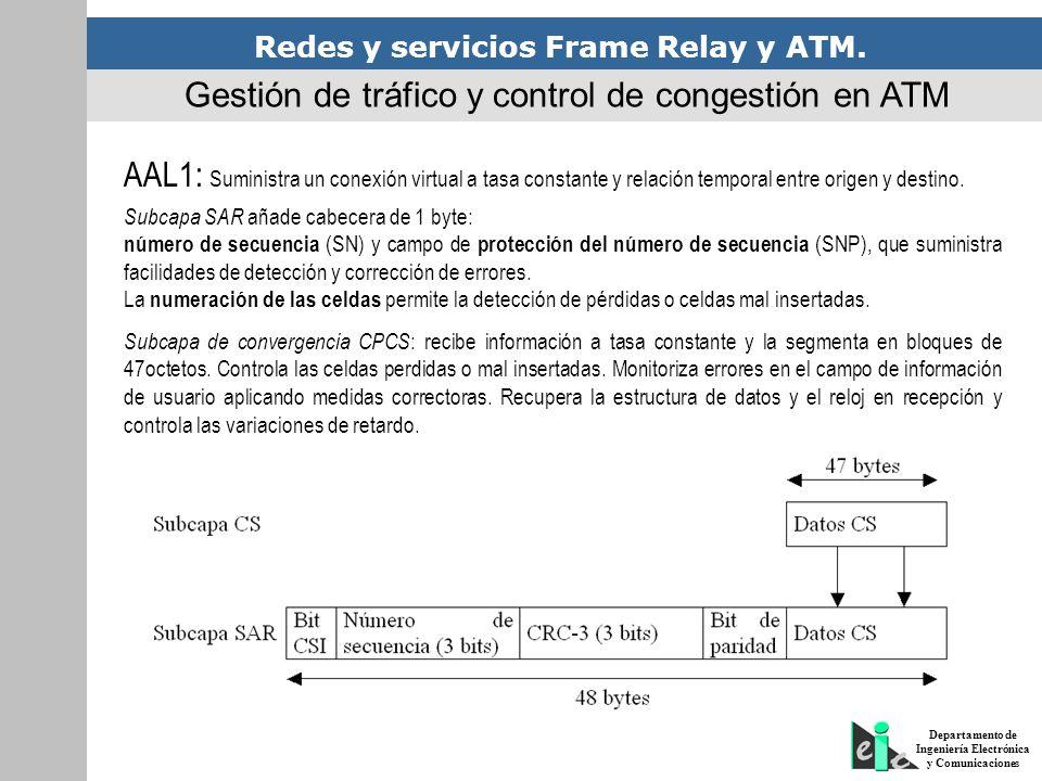 Redes y servicios Frame Relay y ATM. Departamento de Ingeniería Electrónica y Comunicaciones Gestión de tráfico y control de congestión en ATM AAL1: S